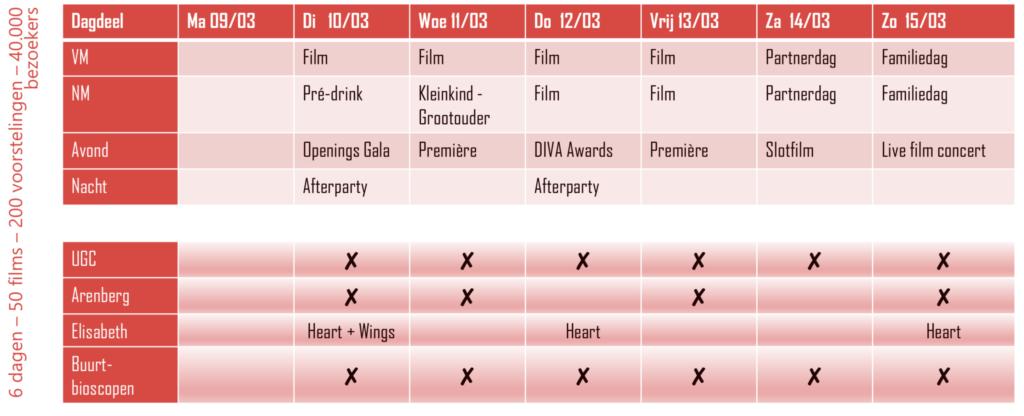 Internationaal filmfestival Antwerpen viparrangementen IFFA